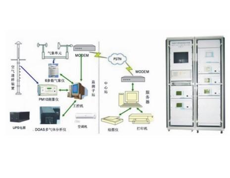 空气质量监测系统图片